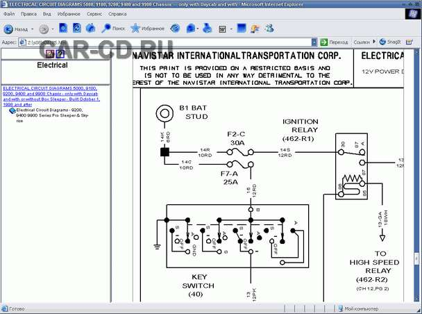 wiring diagram for international truck – the wiring diagram,Wiring diagram,Wiring Diagram 2004 International 4300