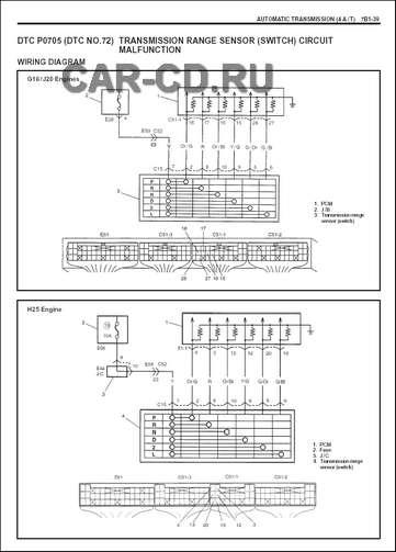 2008   CARCDRU  Part 59