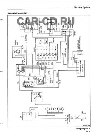 Car Cd Ru